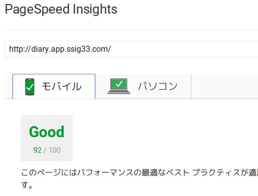 このサイトは速い